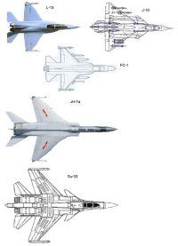 Mögliche Flugzeuge für einen chinesischen Carrier