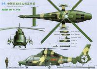 Z-10 Attack Helicopter (Bildquelle: Sinodefenceforum.com)