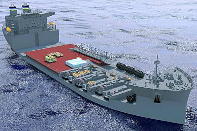 Marineforum - Mobile Landing Platform (Grafik: NASSCO)
